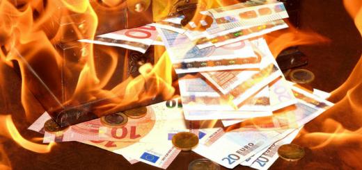 DSW Kapitalvernichter Risikomanagement