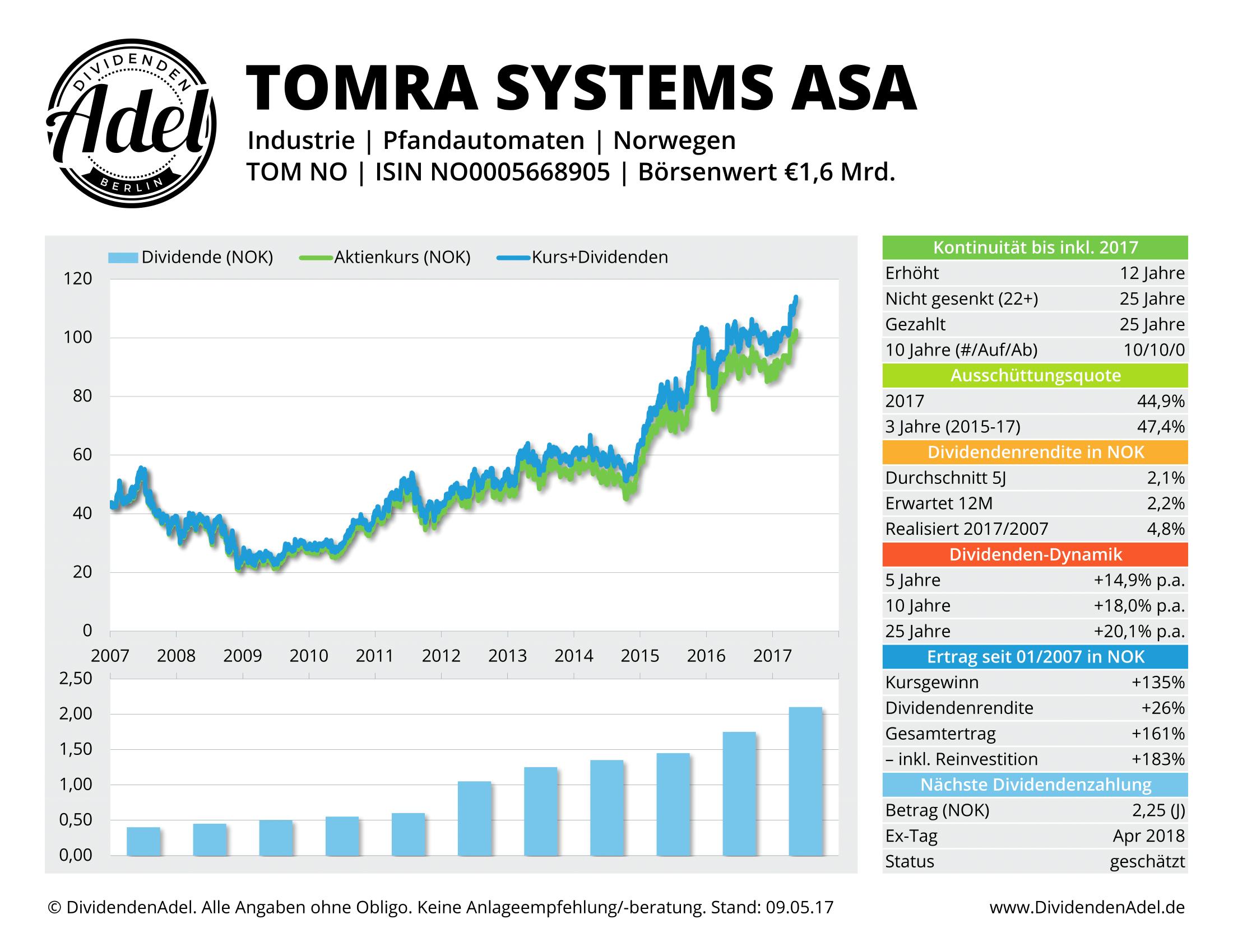 2017-05-09 TOMRA SYSTEMS AS DividendenAdel-Profil ab 2007-1
