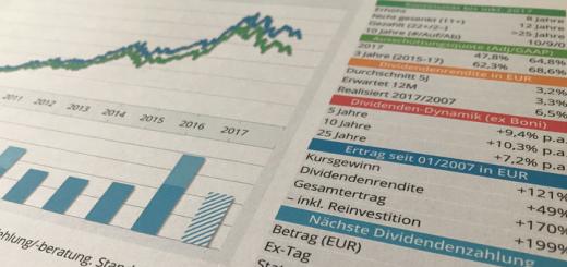 Schnell Und Fokussiert Wo Index Zertifikate Auch Im Etf Zeitalter
