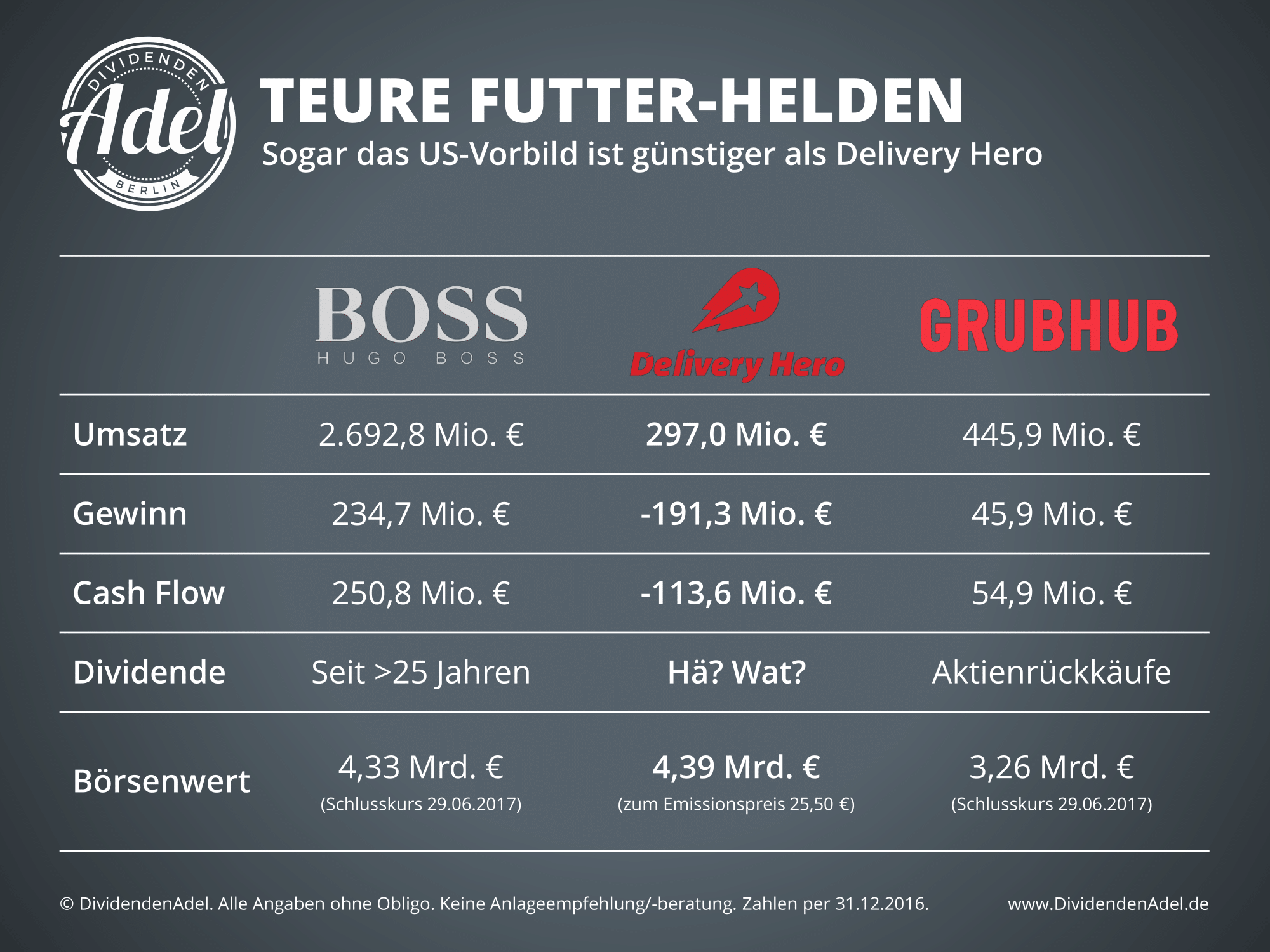 Delivery Hero Grubhub Boss-1
