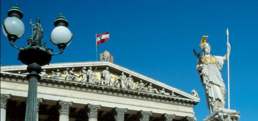 DIvidendenstatistik Österreich