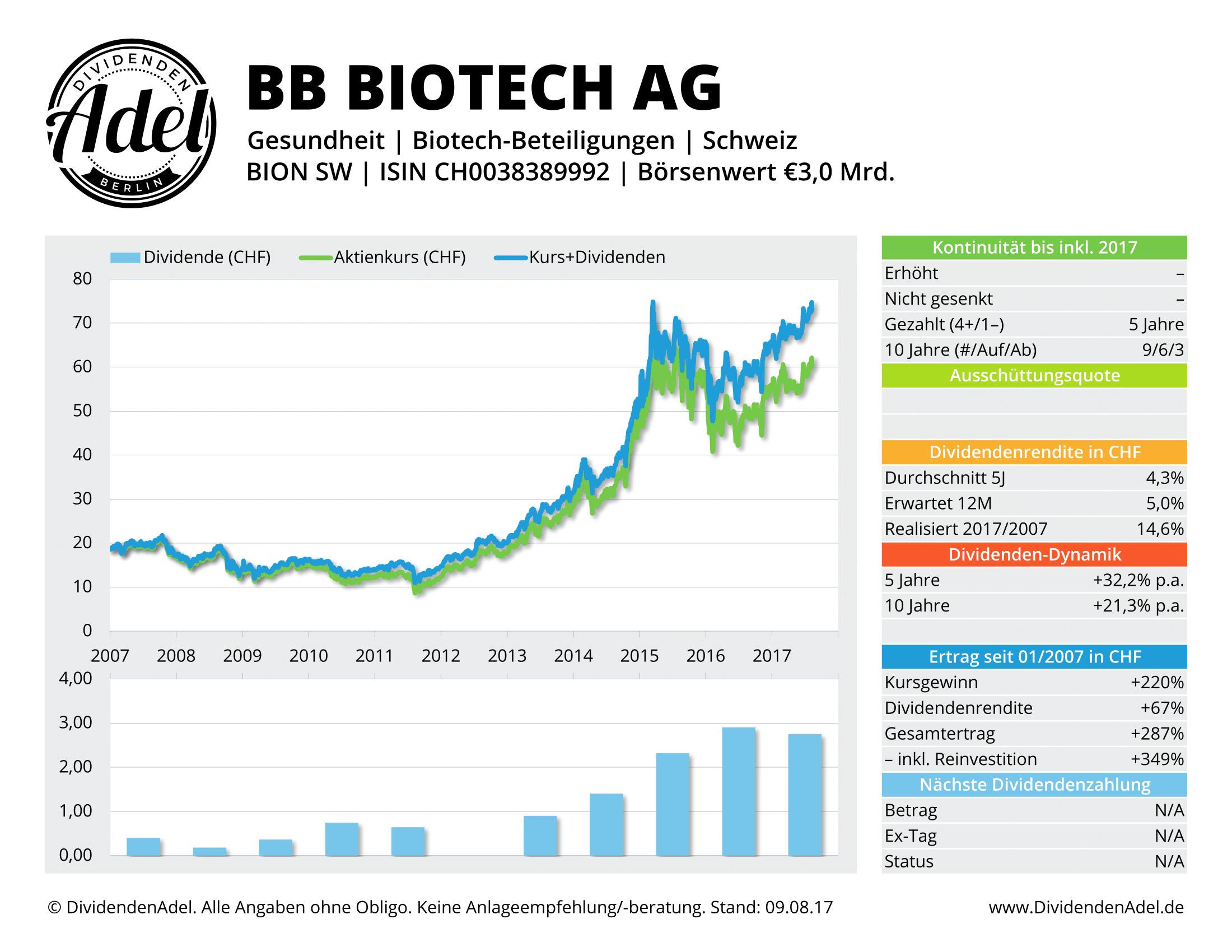 2017-08-09 54 BB BIOTECH -REG DividendenAdel-Profil ab 2007-1