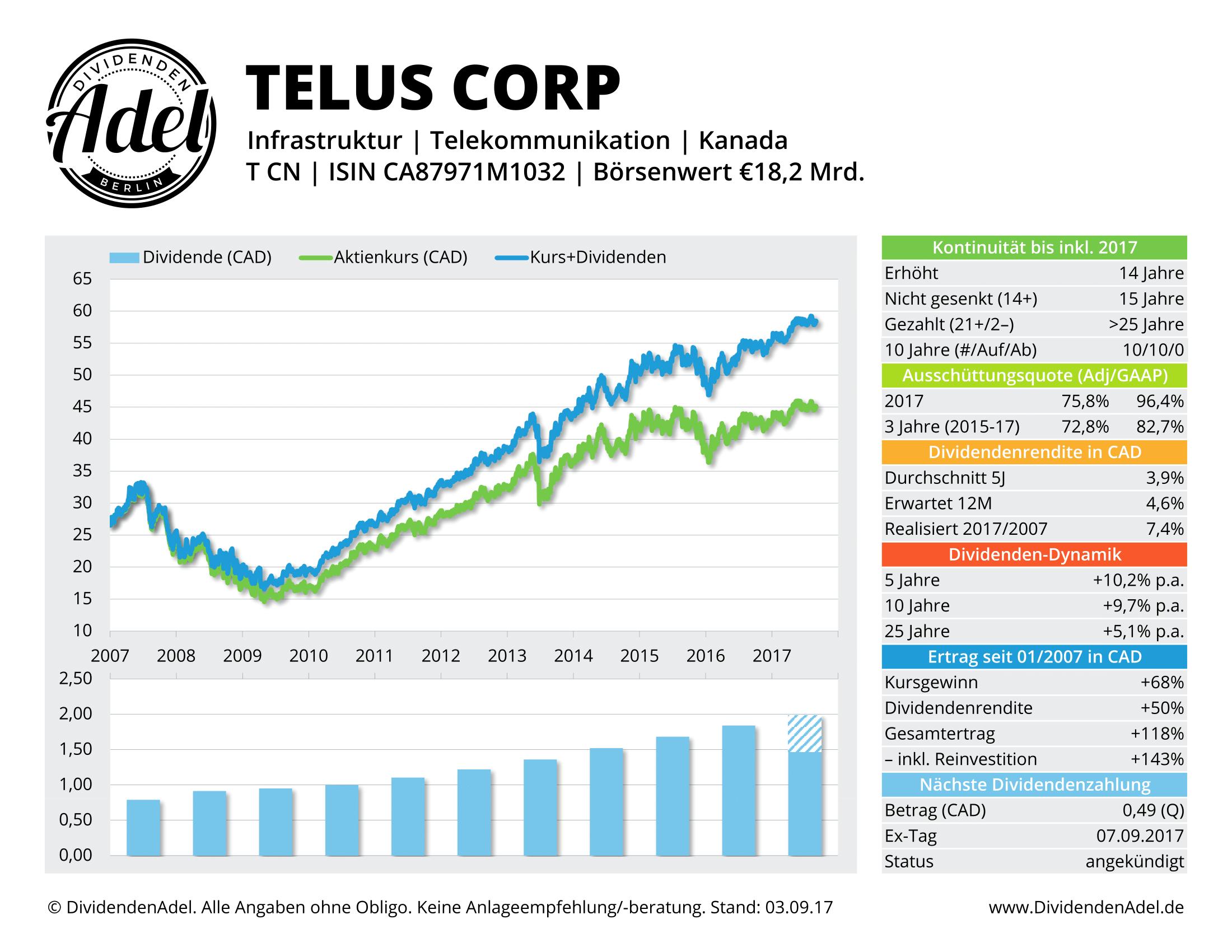2017-09-03 TELUS CORP DividendenAdel-Profil ab 2007-1
