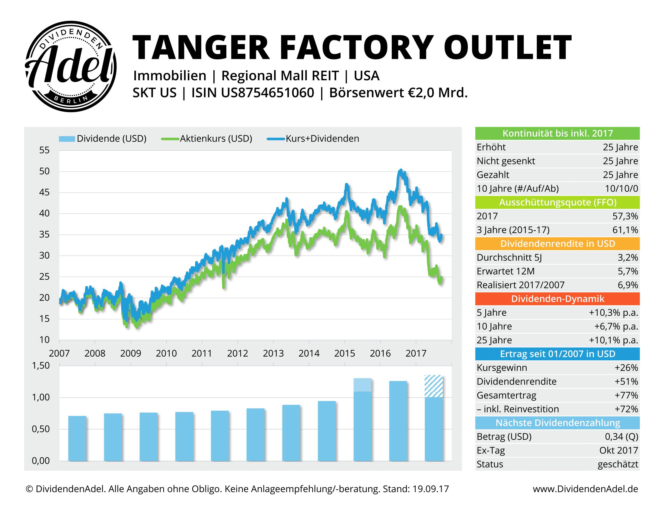2017-09-19 TANGER FACTORY DividendenAdel-Profil ab 2007