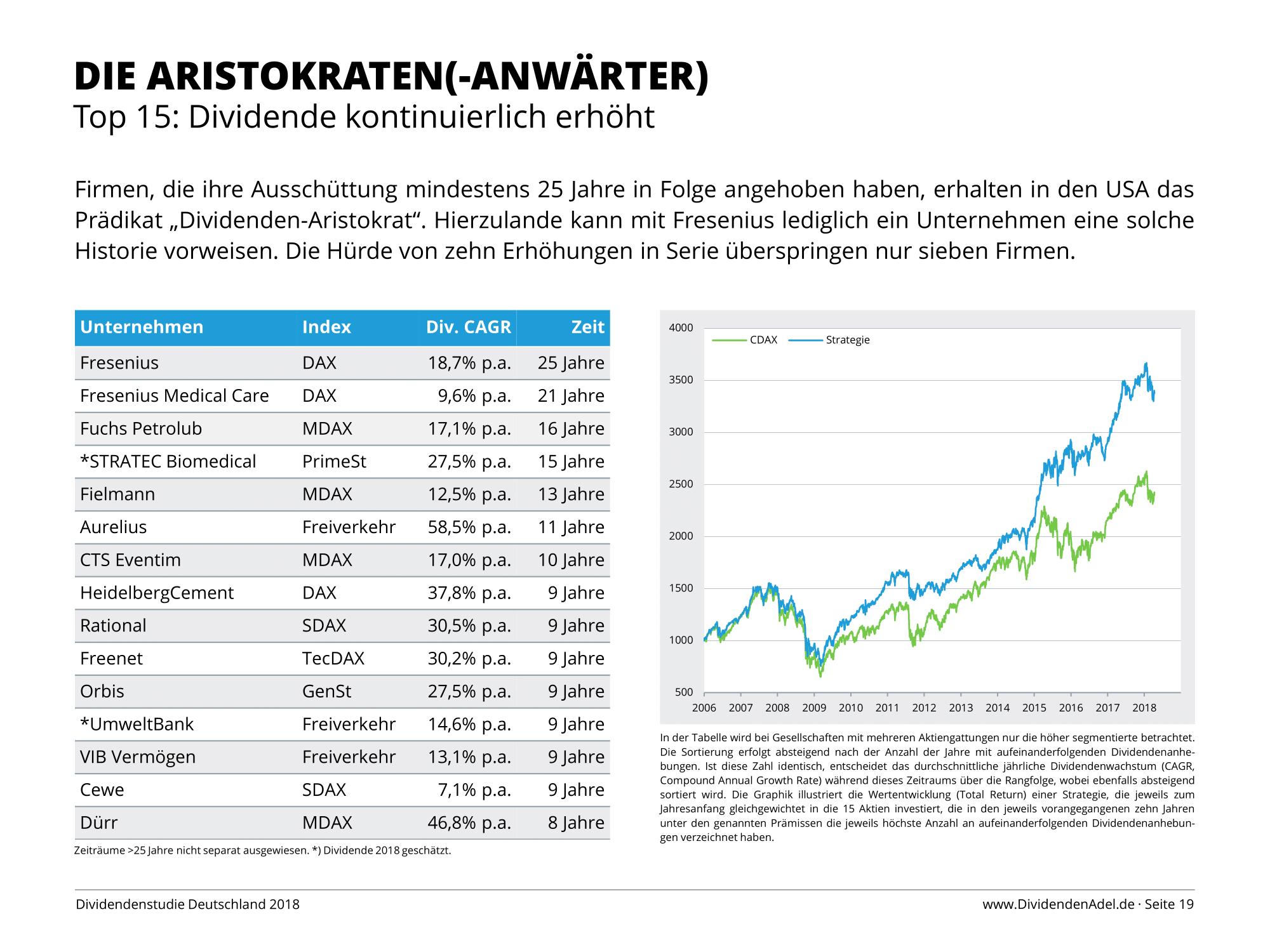 Dividendenstudie Deutschland 2018 Aristokraten-1
