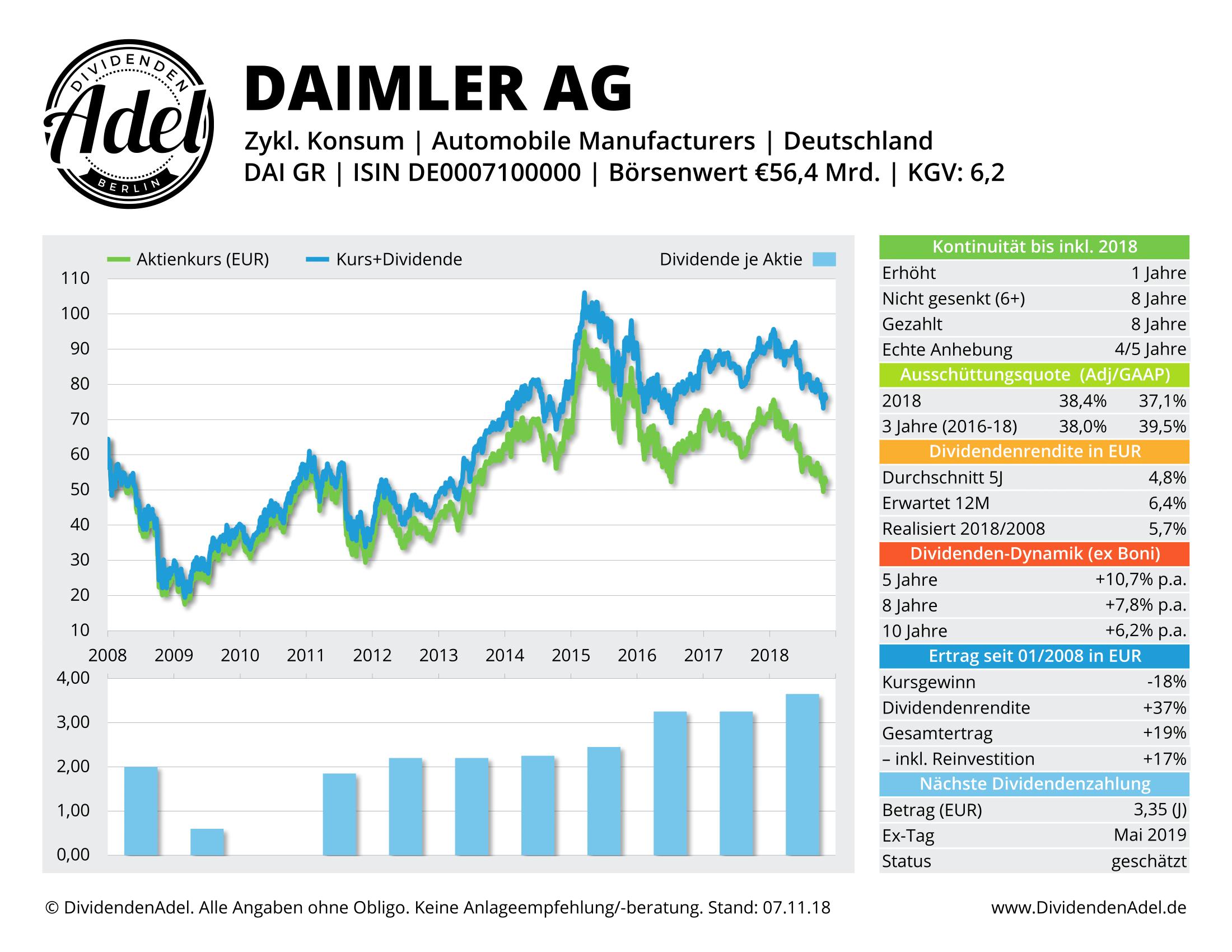 2018-11-07 DAIMLER AG DividendenAdel-Profil-1