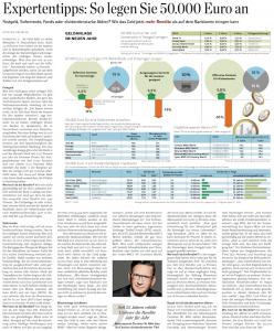 2020-01-06 Hamburger Abendblatt