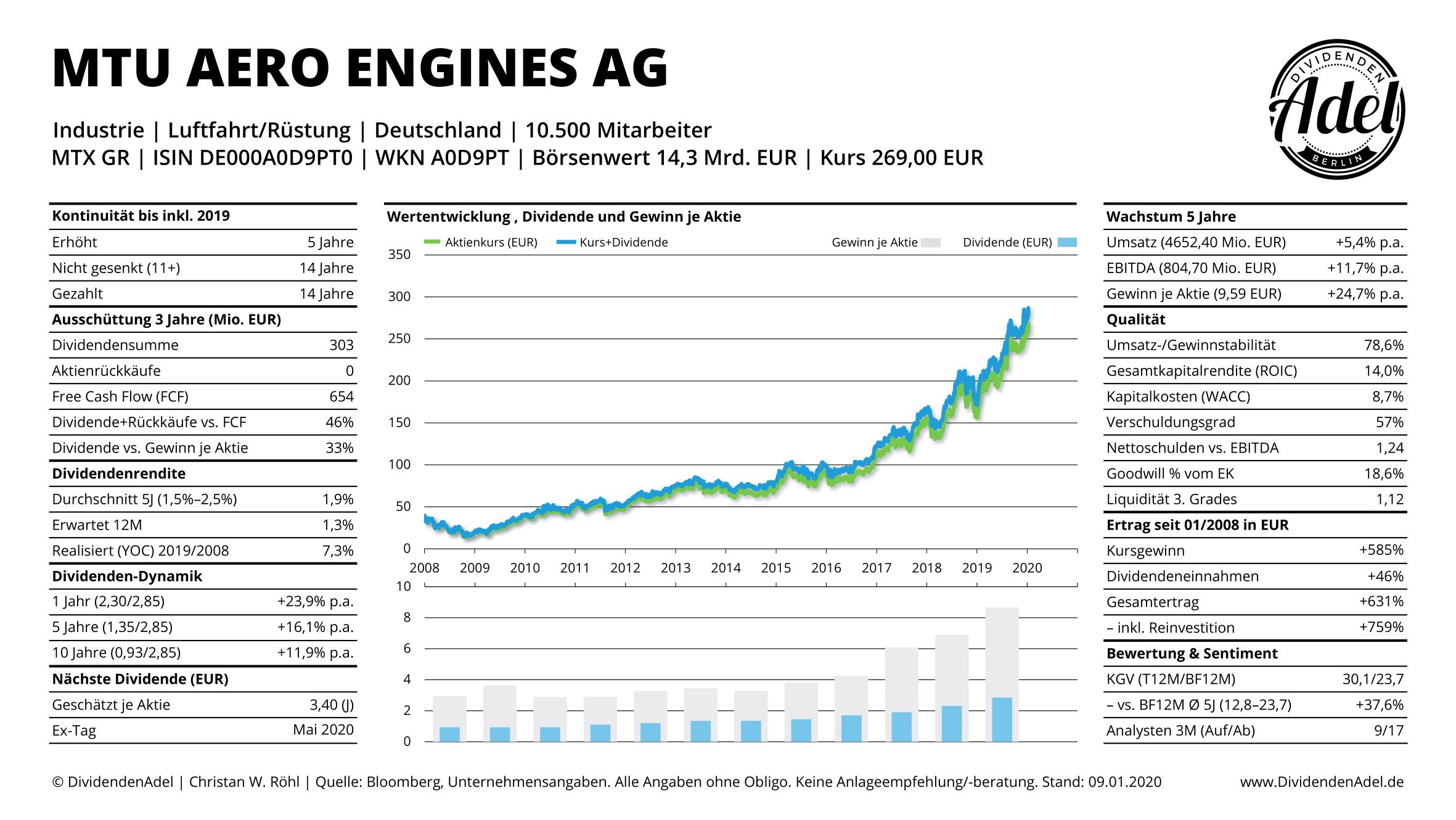 DividendenAdel Deutschland MTU Aero Engines