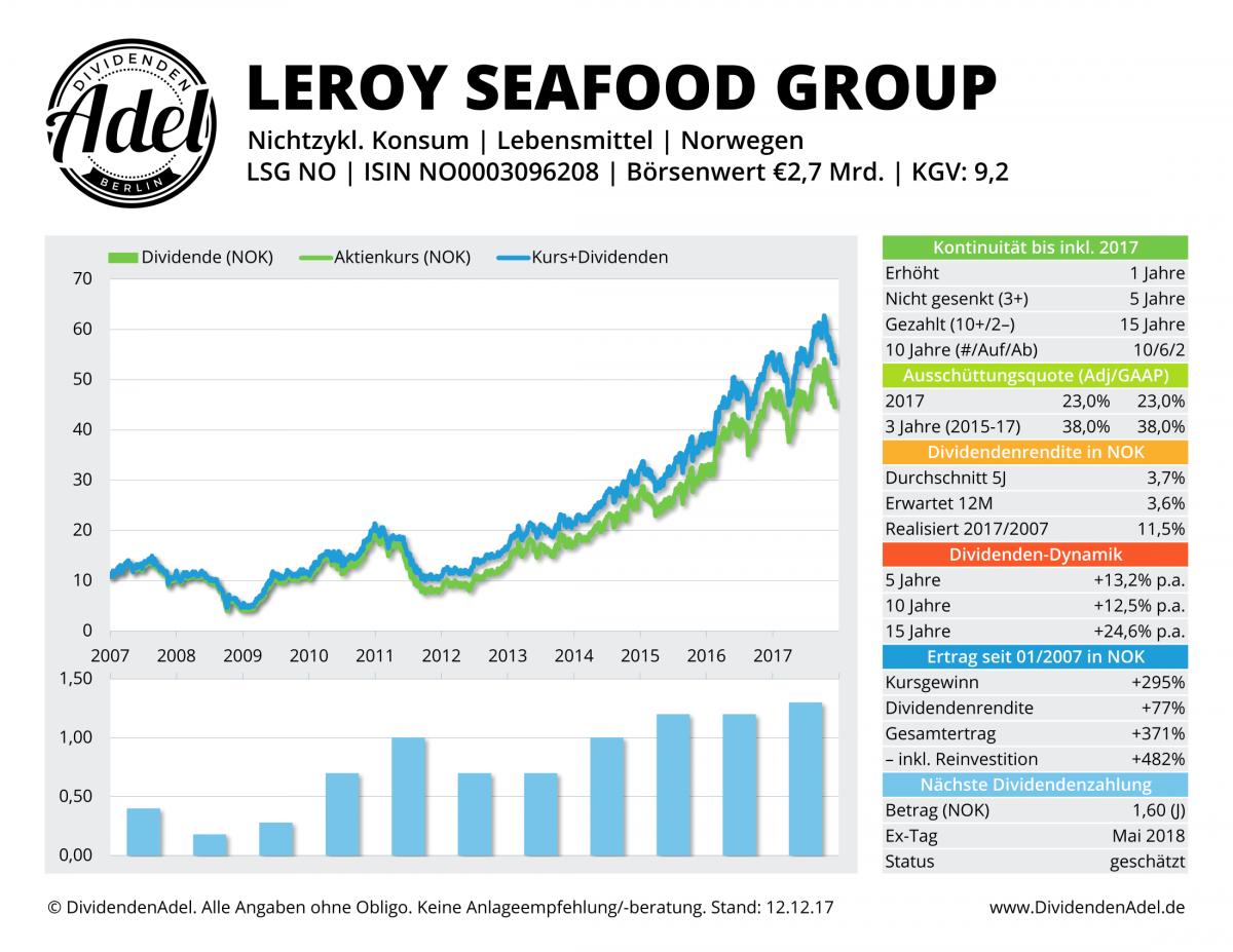 2017-12-12 16 LEROY SEAFOOD GROUP DividendenAdel-Profil-1